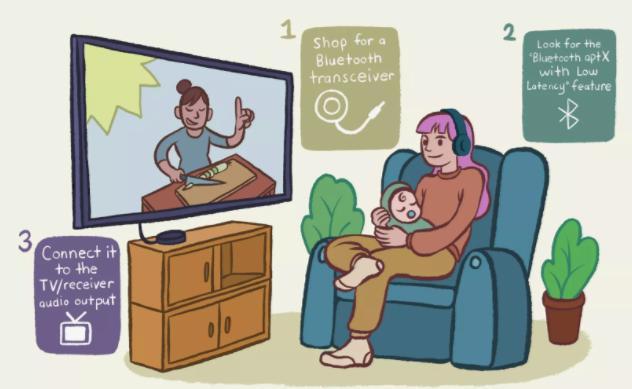 蓝牙耳机连接到电视的方法