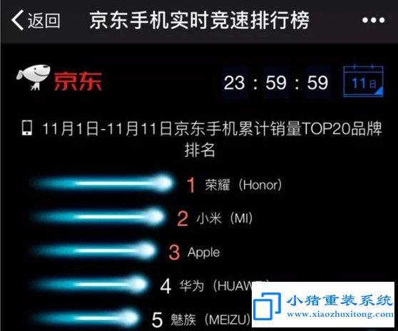 联想双11获京东电脑品类销量冠军